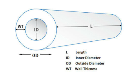 Gauge Glass Dimensions